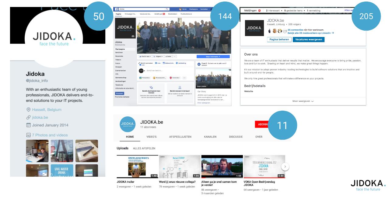 JIDOKA social media channels