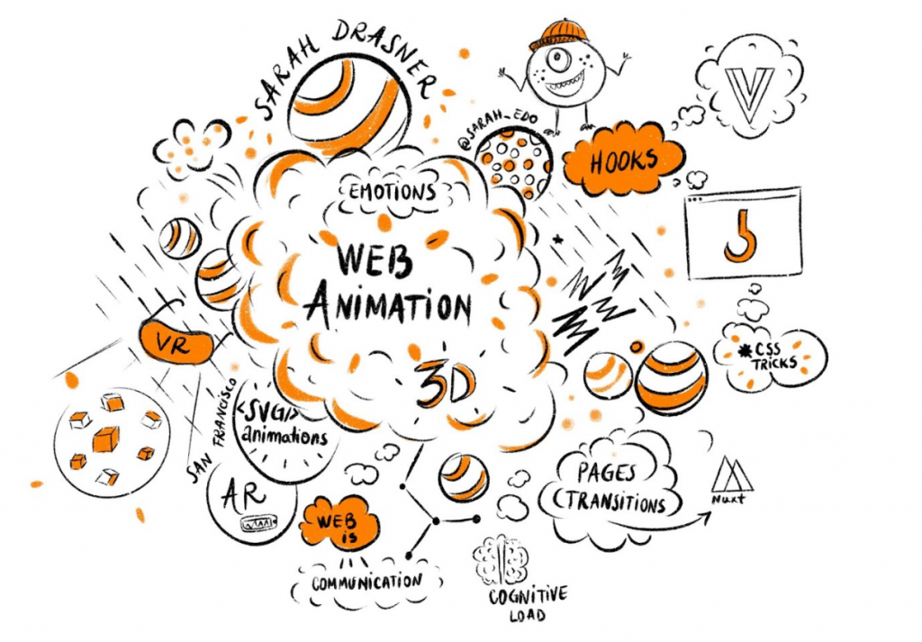 Web Animation