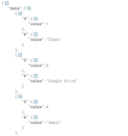 Voorbeeld JSON array